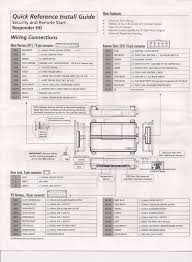 wiring diagram for avital remote start the wiring diagram avital alarm system wiring diagram nilza wiring diagram