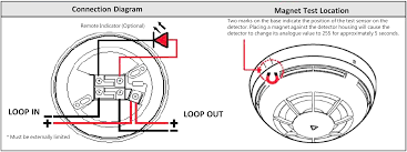 gent fire alarm system wiring diagram air conditioning wiring a smoke detector in hvac duct at Fire Alarm Wiring Diagram Air Cond