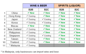 Ups Expands Alcohol Shipping To Businesses And Consumers
