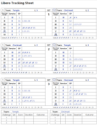 Sample Tracking Sheet All Levels VolleyWrite Volleyball Scoring Software 10