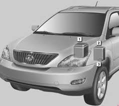 lexus es330 fuse box location wiring diagrams long lexus rx330 fuse diagram wiring diagram load lexus es330 fuse box location