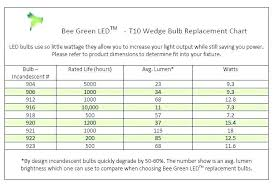 incandescent bulb to led conversion chart led bulbs conversion chart loginbola co