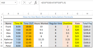 Overtime Calculation In Excel Format Excel Formula Basic Overtime Calculation Formula