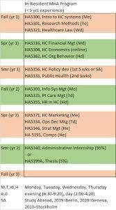 Mha Org Chart Mha Organisation Chart 2019