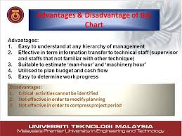 Advantages And Disadvantages Of Line And Bar Charts Homework