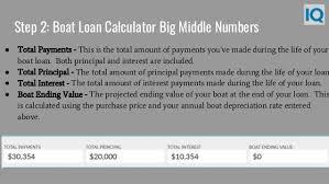 Boat Loan Calculator Boat Loan Calculator Boat Loan Payment Calculator