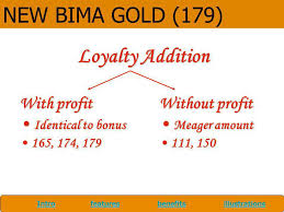 Lic New Bima Gold Policy Chart