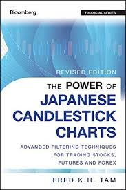 Japanese Candlestick Charting Techniques Download Pdf The Power Of Japanese Candlestick Charts Advanced