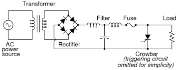 the silicon controlled rectifier scr thyristors electronics crowbar circuit used in dc power supply