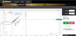 Рейтинг компании бинарных опционов olymptrade