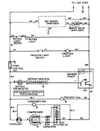 magnetic starter wiring diagram wiring diagram and hernes ge starter wiring diagrams base
