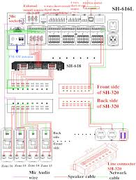 audio distribution amplifier home amplifier home audio sound system multi zone pa system multi room audio system whole house music system whole