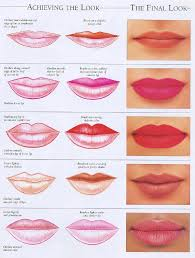 these tips will surely help to enhance the shape of your lips to make them stand out in case you still have any kind of doubt take advice from a beauty