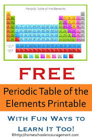 Learn the Periodic Table of the Elements with Fun Resources ...