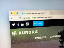 Acb Stock Chart Nyse Acb Why Does Aurora Cannabis Acb Trade At A Lower