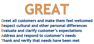 Definition Of Good Customer Services What Is Customers Service Under Fontanacountryinn Com