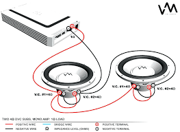 two dual voice coil subwoofer wiring diagram data wiring diagrams \u2022 dual 2 ohm subwoofer wiring diagram dual voice coil subwoofer wiring for subs in a car two dvc 4 ohm new rh knz me wiring 2 4 ohm dual voice coil subs to 2 ohms 4 ohm sub wiring diagram