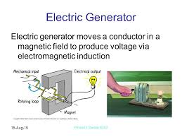 electric generator physics. Unique Physics 6 Electric Generator  To Physics R