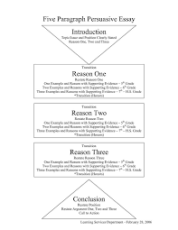 arranged marriage essay conclusion docoments ojazlink arranged marriage essay research paper examples