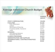 20 Church Budget Templates Word Pdf Excel Apple Pages