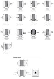 functional devices inc building automation tansformers view transformer styles