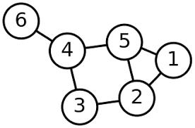 Реферат по математике Дискретная математика Элементы теории графов Реферат по математике Дискретная математика 2