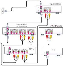 direct tv wiring diagram wirdig diagram tivo image about wiring diagram and schematic