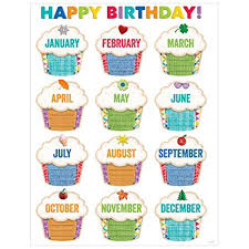 How To Make A Creative Chart Creative Teaching Press Chart Upcycle Style Happy Birthday