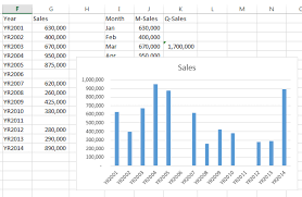 Empty Charts Dealing With Hidden Empty Cells In Excel Charts