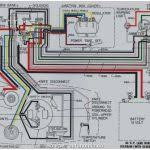 √ 50 elegant toyota forklift ignition switch diagram for excellent toyota echo electrical wiring diagram pdf list schematic for excellent toyota forklift wiring diagram pdf