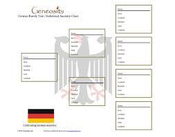 Ancestry Diagram German Genealogy Family Tree Form