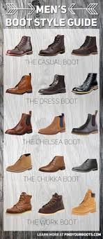 Https Www Pinterest Com Explore Men Boots