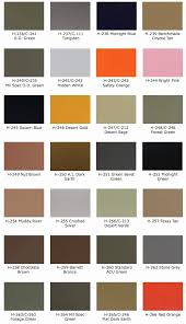 Estee Lauder Color Chart Estee Lauder Color Chart Lovely 20 New Shades Green Color