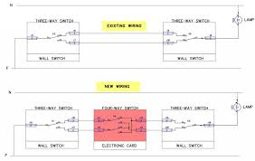 2 gang outlet wiring 2 automotive wiring diagrams description 2point 1024x648 gang outlet wiring