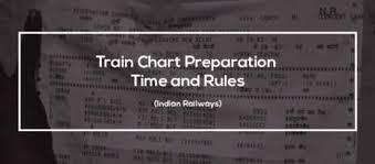 Indian Railway Train Chart Preparation Time 21 Complete Irctc Reservation Chart Preparation Time