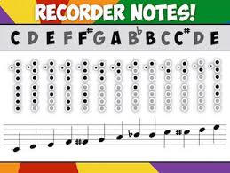 Recorder Notes Chart Bright Soprano Recorder Fingering Charts In A Rainbow Of Colors