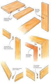 types of wood joints corners. to make a joint, use the tool cut shallow slot in each of mating parts. then, after adding glue slot, insert thin, football-shaped types wood joints corners