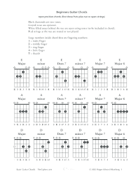Guitar Chords Chart Pdf Form Fill Out And Sign Printable