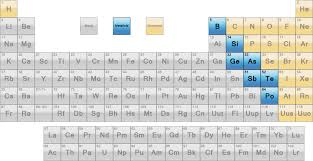 The metalloids or semimetals are a group of elements that contain ...