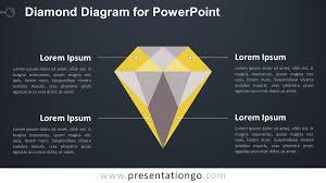 Diamond Powerpoint Template Diamond Diagram For Powerpoint Presentationgo Com