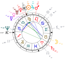 Astrology And Natal Chart Of Slaven Bilic Born On 1968 09 11