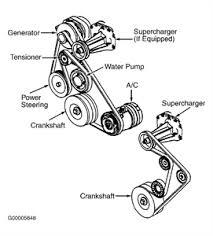 2000 buick park avenue supercharger belt questions 1992 buick parkavenue supercharger v6 when engine