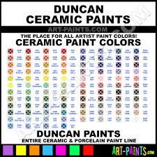 Duncan Glaze Color Chart Bahangit Co
