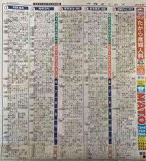 沖縄 テレビ 番組 表