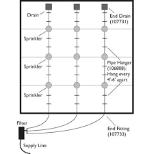 farmtek hydroponic fodder systems, farming & growing supplies Basic Sprinkler Systems Diagrams 3 zone sprinkling system diagram farmtek lawn sprinkler systems diagram