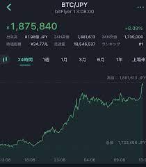 仮想 通貨 価格