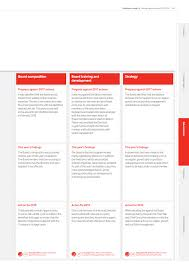 Vodafone Group Public Limited Company