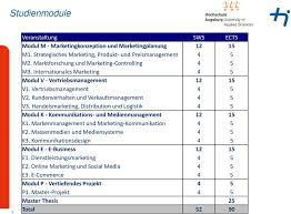 E marketing thesis pdf