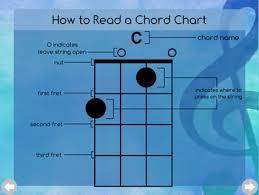 Uke Can Learn Baritone Ukulele Lesson 2 The First Chord