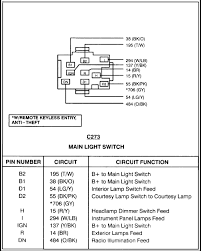 2004 ford f250 headlight switch wiring diagram lights decoration 1997 ford f150 headlight switch wiring diagram at Ford Ranger Headlight Switch Wiring Diagram